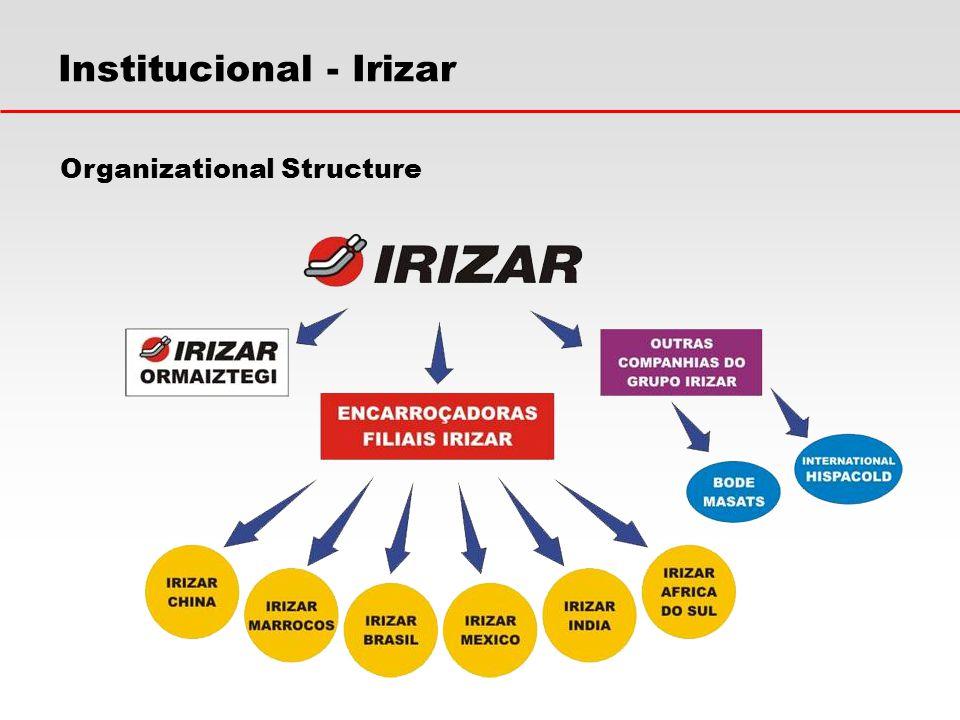 Institucional - Irizar Organizational Structure