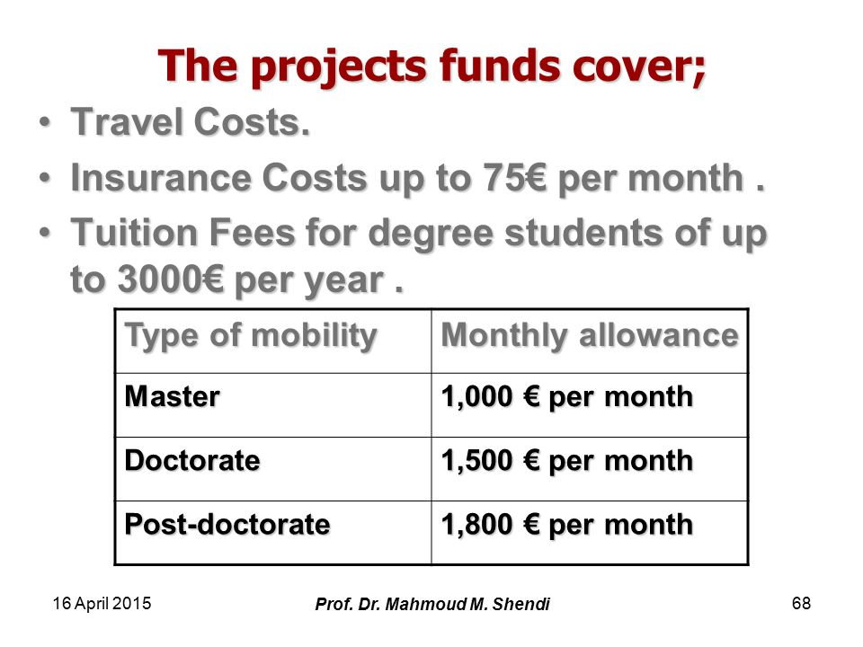 16 April 2015 Prof. Dr. Mahmoud M. Shendi 68 The projects funds cover; Travel Costs.Travel Costs.