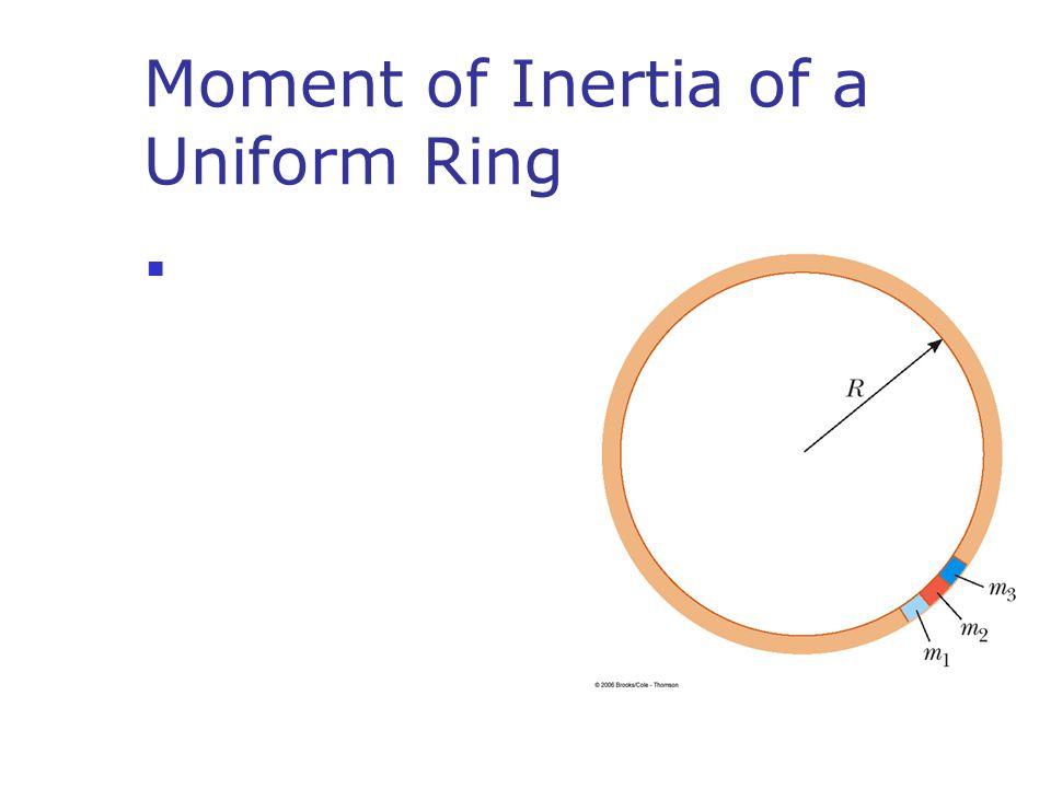 Moment of Inertia of a Uniform Ring