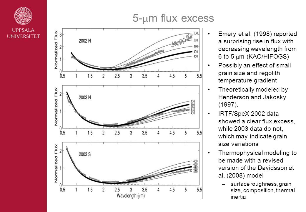 5-  m flux excess Emery et al. (1998) reported a surprising rise in flux with decreasing wavelength from 6 to 5  m (KAO/HIFOGS) Possibly an effect o