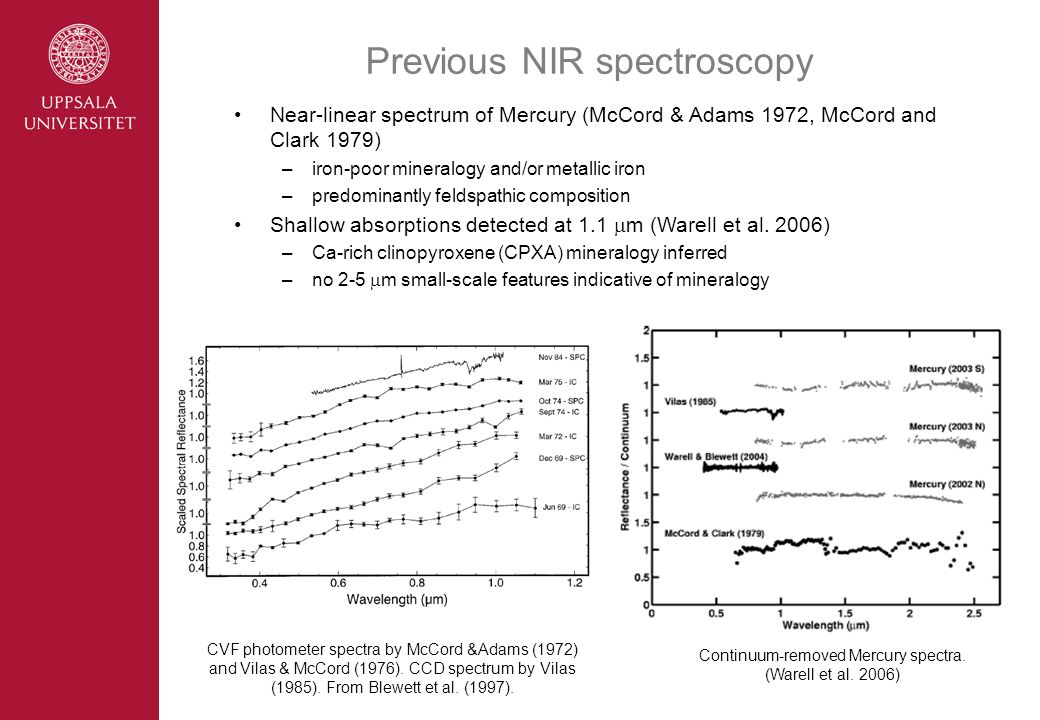 Previous NIR spectroscopy Continuum-removed Mercury spectra.