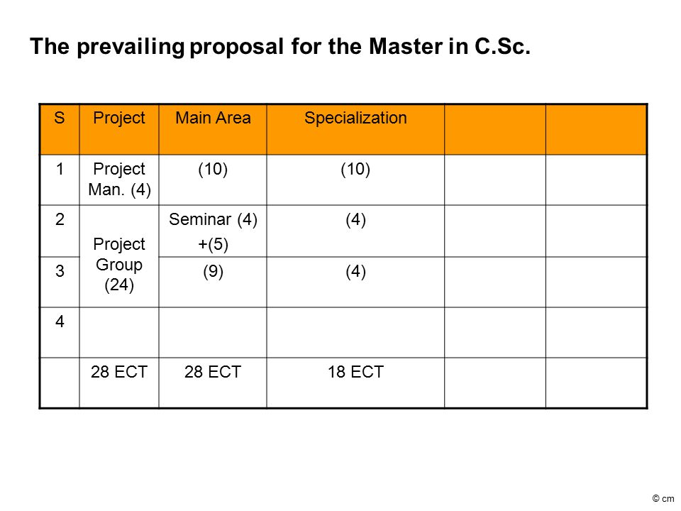 The prevailing proposal for the Master in C.Sc. SProjectMain AreaSpecialization 1Project Man.