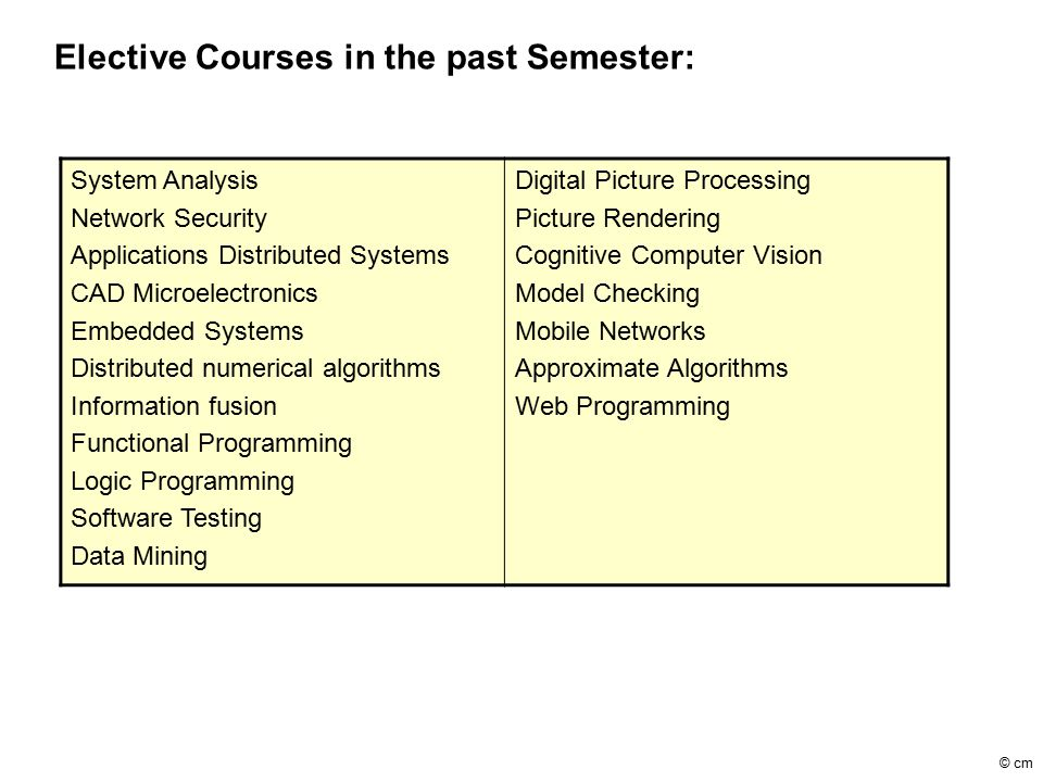 Elective Courses in the past Semester: System Analysis Network Security Applications Distributed Systems CAD Microelectronics Embedded Systems Distributed numerical algorithms Information fusion Functional Programming Logic Programming Software Testing Data Mining Digital Picture Processing Picture Rendering Cognitive Computer Vision Model Checking Mobile Networks Approximate Algorithms Web Programming © cm