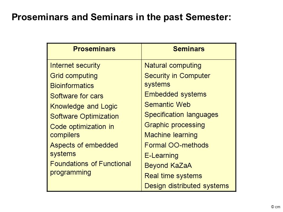 Proseminars and Seminars in the past Semester: ProseminarsSeminars Internet security Grid computing Bioinformatics Software for cars Knowledge and Logic Software Optimization Code optimization in compilers Aspects of embedded systems Foundations of Functional programming Natural computing Security in Computer systems Embedded systems Semantic Web Specification languages Graphic processing Machine learning Formal OO-methods E-Learning Beyond KaZaA Real time systems Design distributed systems © cm