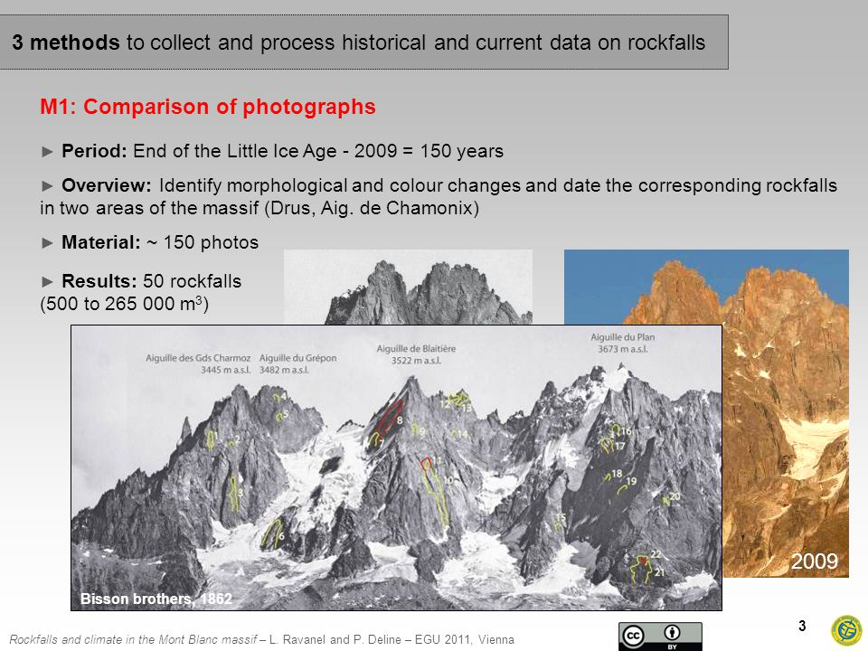 18632009 ► Overview: Identify morphological and colour changes and date the corresponding rockfalls in two areas of the massif (Drus, Aig.