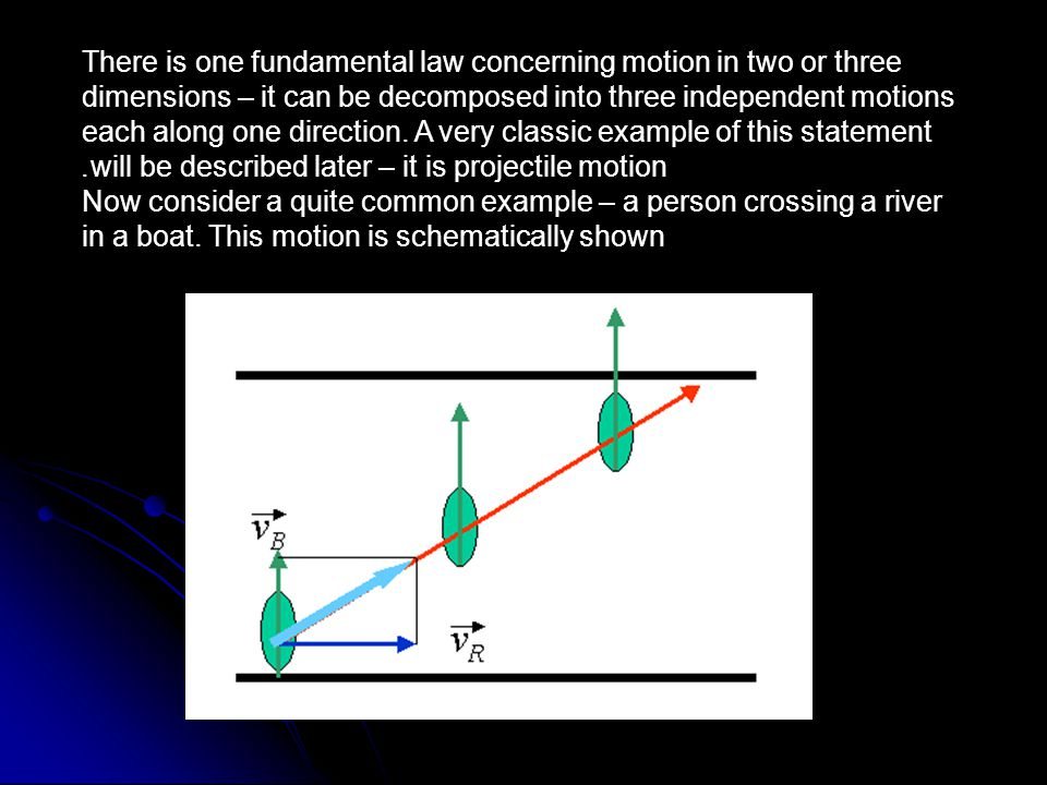 There is one fundamental law concerning motion in two or three dimensions – it can be decomposed into three independent motions each along one direction.