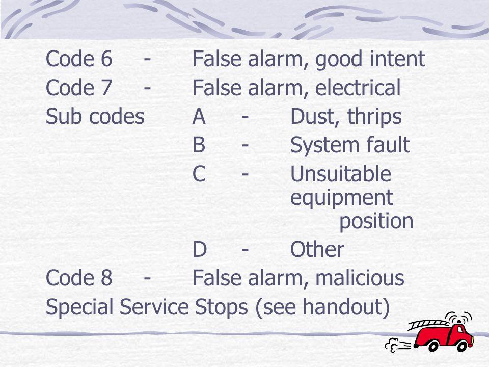 Code 6-False alarm, good intent Code 7-False alarm, electrical Sub codesA-Dust, thrips B-System fault C-Unsuitable equipment position D-Other Code 8-F