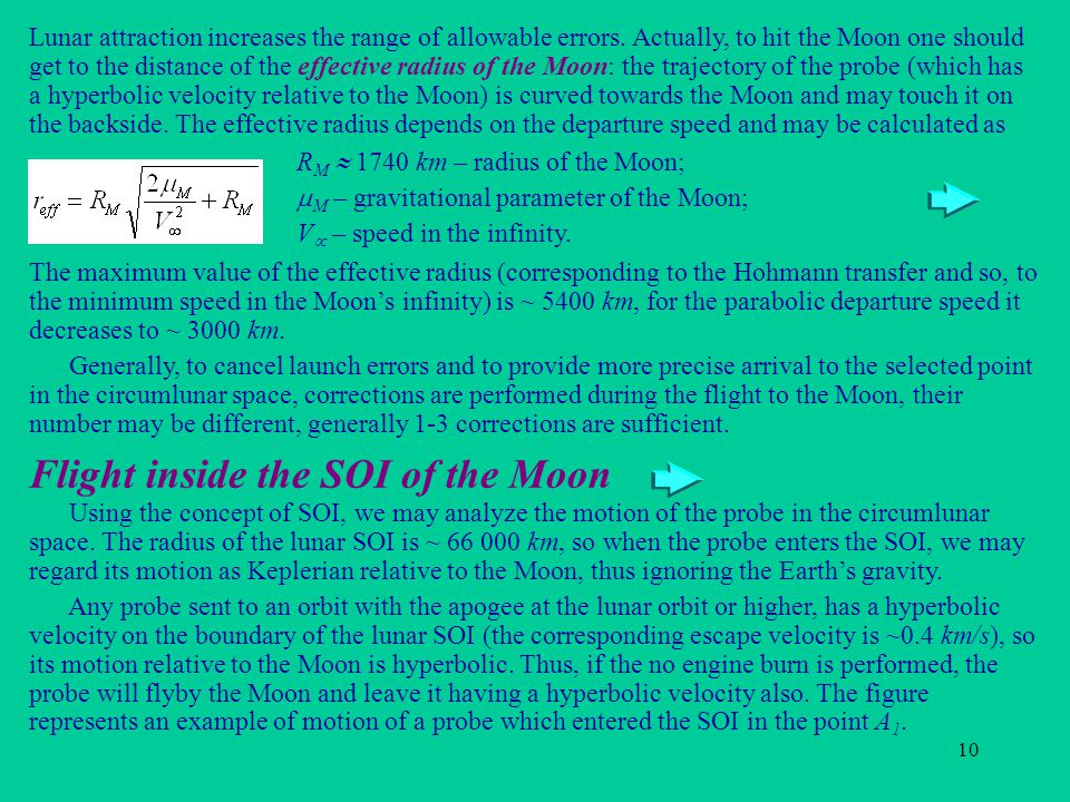 10 R M  1740 km – radius of the Moon;  M – gravitational parameter of the Moon; V  – speed in the infinity.