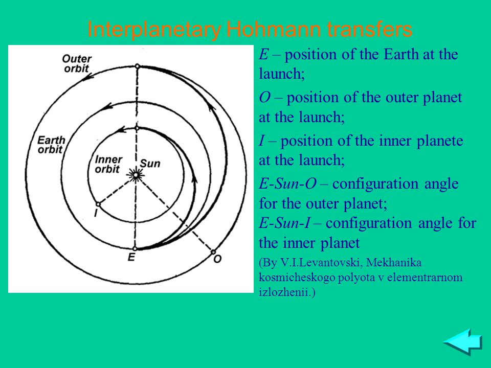 Interplanetary Hohmann transfers E – position of the Earth at the launch; O – position of the outer planet at the launch; I – position of the inner planete at the launch; E-Sun-O – configuration angle for the outer planet; E-Sun-I – configuration angle for the inner planet (By V.I.Levantovski, Mekhanika kosmicheskogo polyota v elementrarnom izlozhenii.)