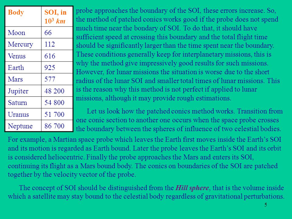 16 If the probe should leave the SOI with a predefined velocity pointed in a predefined direction, its trajectory inside the SOI may be any hyperbola, the perigee distance of which is defined by the interplanetary injection (for example, by the height of the parking orbit) and the hyperbolic excess is defined by the mission needs.