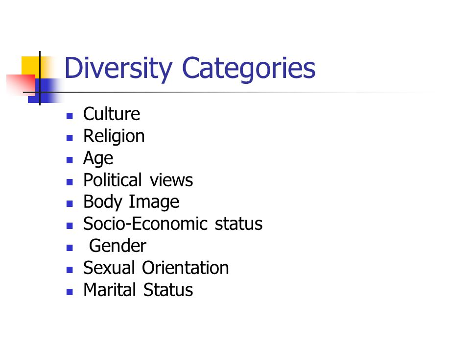 Diversity Categories Culture Religion Age Political views Body Image Socio-Economic status Gender Sexual Orientation Marital Status