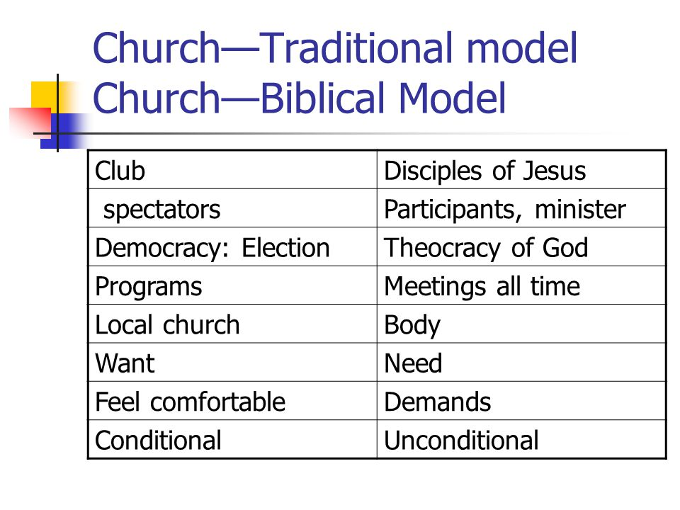 Church—Traditional model Church—Biblical Model ClubDisciples of Jesus spectatorsParticipants, minister Democracy: ElectionTheocracy of God ProgramsMeetings all time Local churchBody WantNeed Feel comfortableDemands ConditionalUnconditional