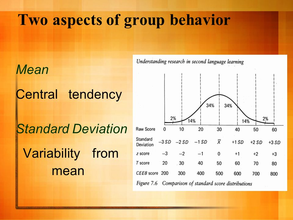 Two aspects of group behavior Mean Central tendency Standard Deviation Variability from mean