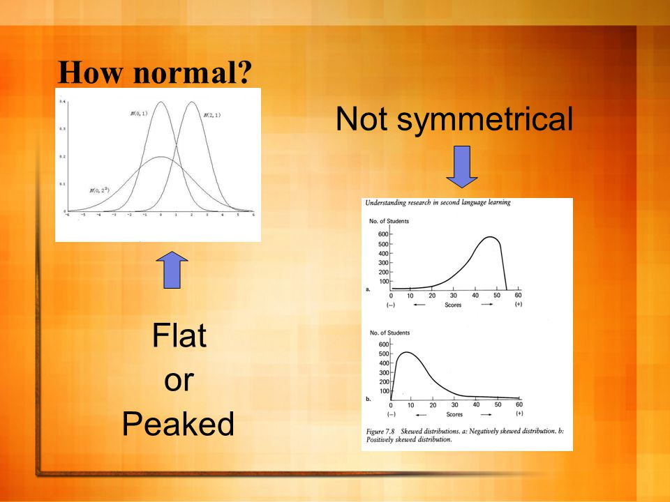 How normal? Flat or Peaked Not symmetrical
