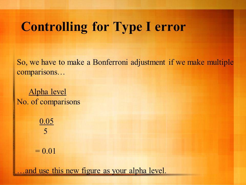 Controlling for Type I error So, we have to make a Bonferroni adjustment if we make multiple comparisons… Alpha level No.
