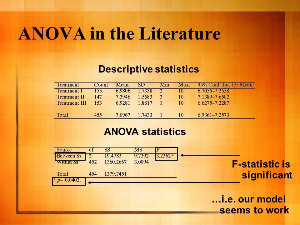 ANOVA in the Literature Descriptive statistics ANOVA statistics F-statistic is significant …i.e.