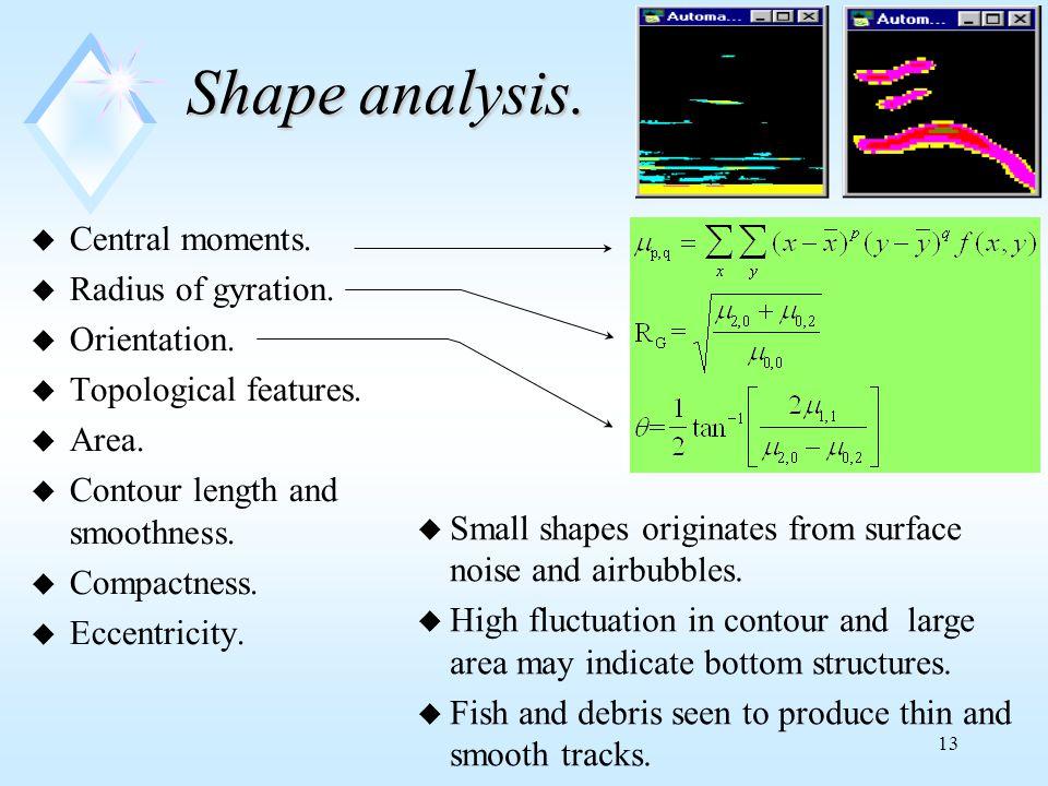 13 Shape analysis. u Central moments. u Radius of gyration.