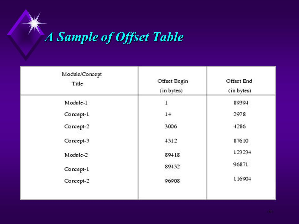 10 A Sample of Offset Table