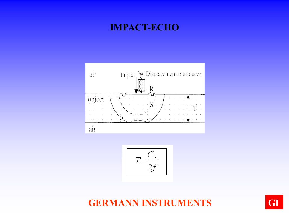 GERMANN INSTRUMENTSGI IMPACT-ECHO