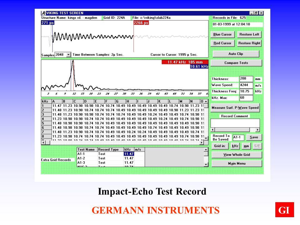 GERMANN INSTRUMENTSGI Impact-Echo Test Record