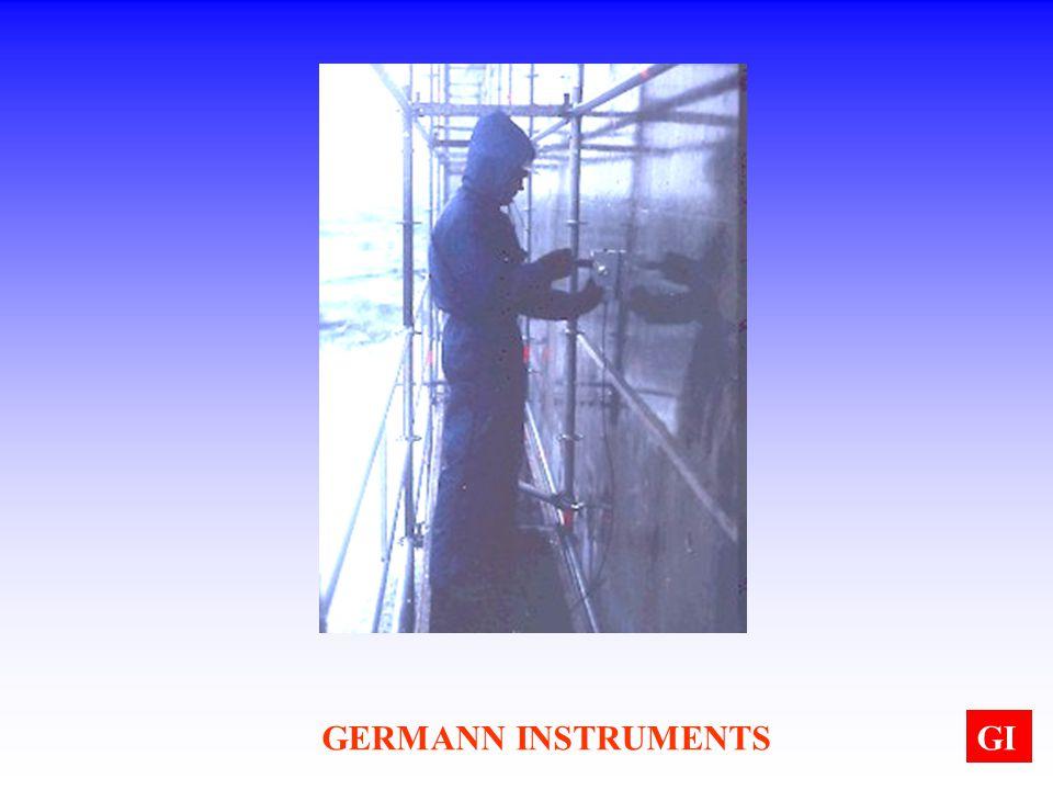 GERMANN INSTRUMENTSGI