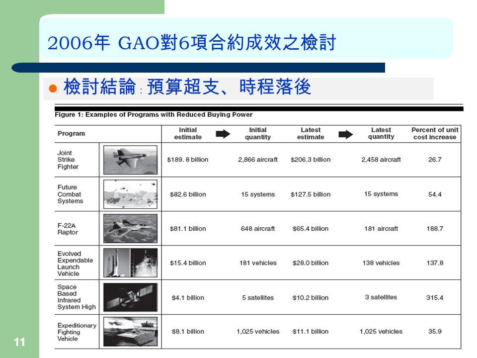 11 2006 年 GAO 對 6 項合約成效之檢討 檢討結論 : 預算超支、時程落後