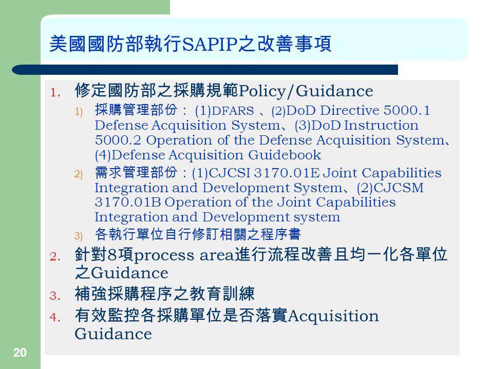 20 美國國防部執行 SAPIP 之改善事項 1.