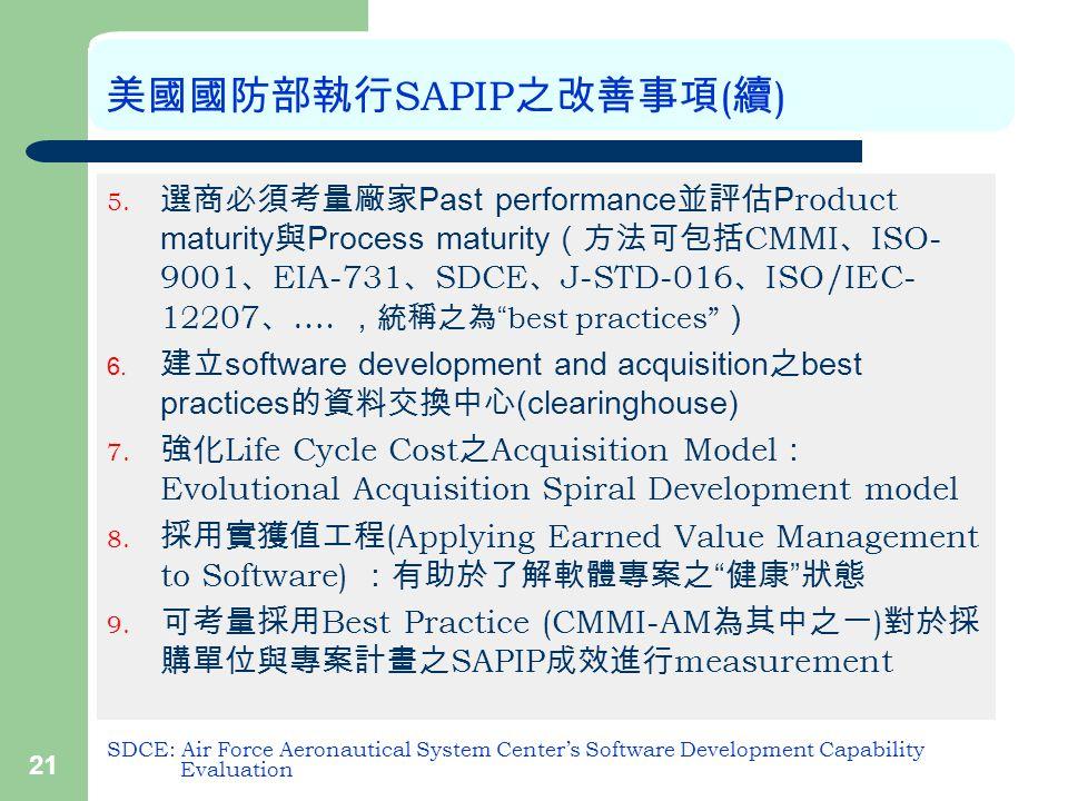 21 美國國防部執行 SAPIP 之改善事項 ( 續 ) 5.