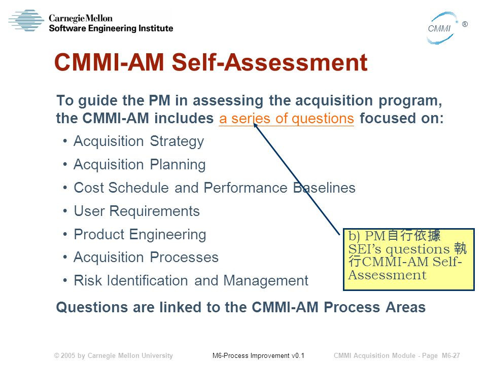 © 2005 by Carnegie Mellon University CMMI Acquisition Module - Page M6-27 CMMI ® M6-Process Improvement v0.1 CMMI-AM Self-Assessment To guide the PM in assessing the acquisition program, the CMMI-AM includes a series of questions focused on: Acquisition Strategy Acquisition Planning Cost Schedule and Performance Baselines User Requirements Product Engineering Acquisition Processes Risk Identification and Management Questions are linked to the CMMI-AM Process Areas b) PM 自行依據 SEI's questions 執 行 CMMI-AM Self- Assessment