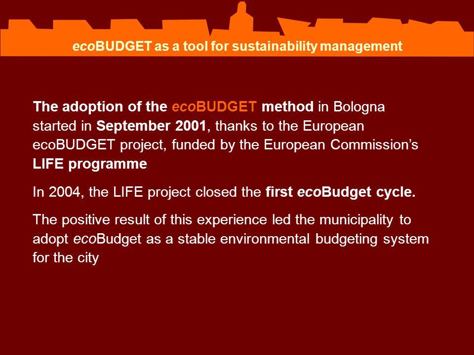 I st ECOBUDGET CYCLE  L.I.T.