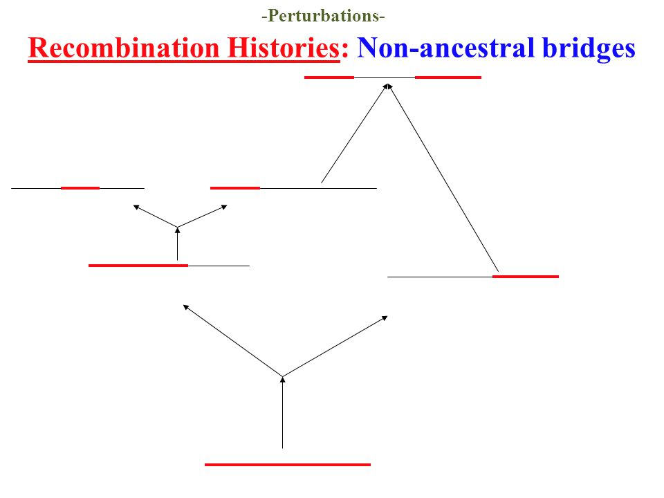 Recombination Histories: Non-ancestral bridges -Perturbations-