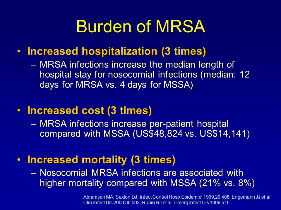 Burden of MRSA hospitalization (3 times)Increased hospitalization (3 times) –MRSA infections increase the median length of hospital stay for nosocomia