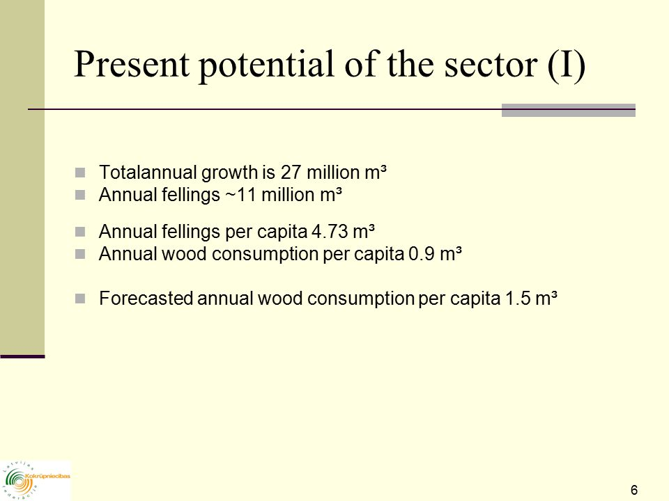 6 Present potential of the sector (I) Totalannual growth is 27 million m³ Annual fellings ~11 million m³ Annual fellings per capita 4.73 m³ Annual wood consumption per capita 0.9 m³ Forecasted annual wood consumption per capita 1.5 m³