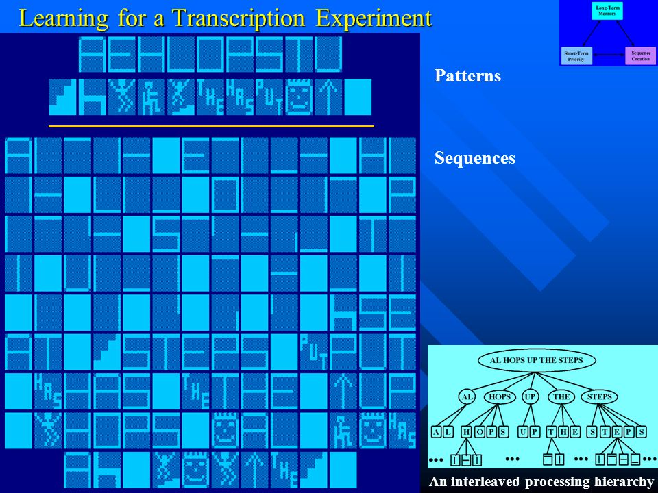 Learning for a Transcription Experiment An interleaved processing hierarchy Patterns Sequences