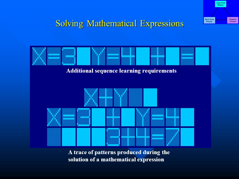 Solving Mathematical Expressions Additional sequence learning requirements A trace of patterns produced during the solution of a mathematical expression