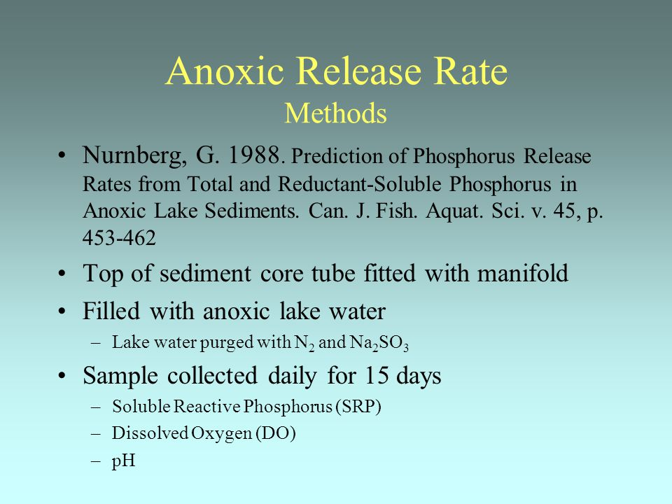 Anoxic Release Rate Methods Nurnberg, G.1988.