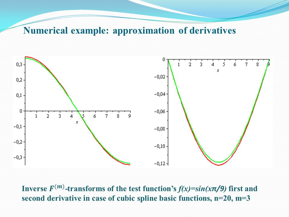 Numerical example: approximation of derivatives