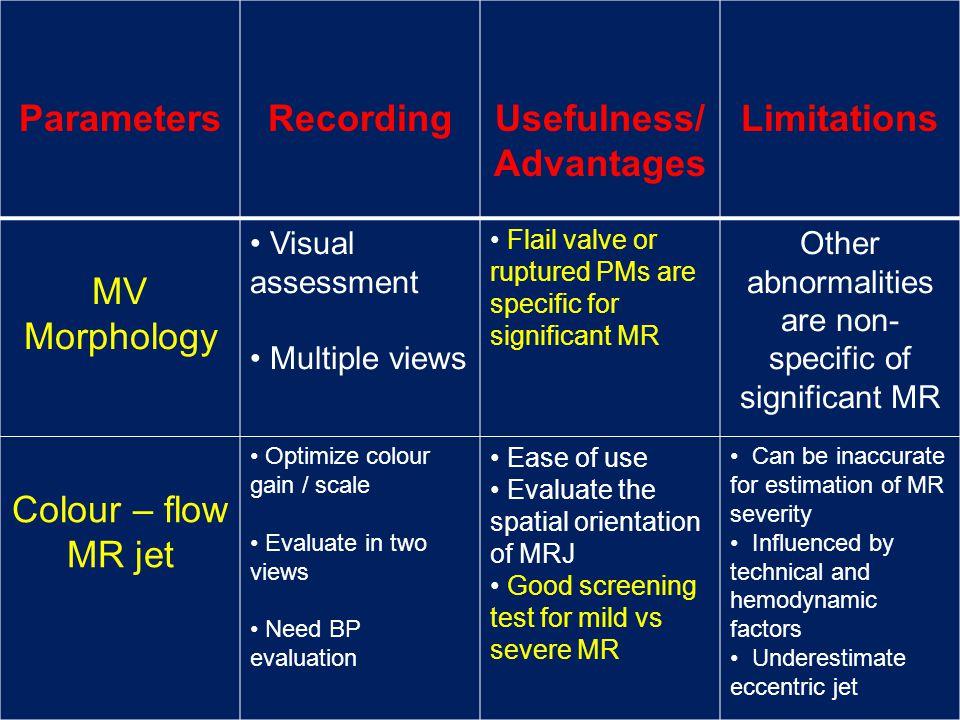 ParametersRecordingUsefulness/ Advantages Limitations MV Morphology Visual assessment Multiple views Flail valve or ruptured PMs are specific for sign