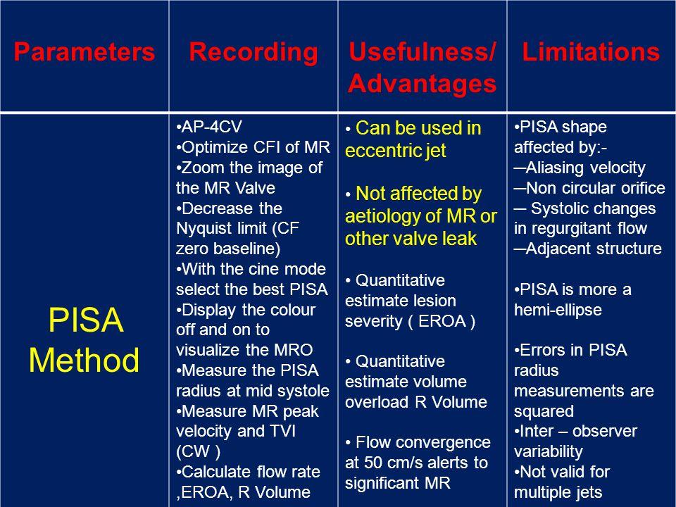 ParametersRecordingUsefulness/ Advantages Limitations PISA Method AP-4CV Optimize CFI of MR Zoom the image of the MR Valve Decrease the Nyquist limit