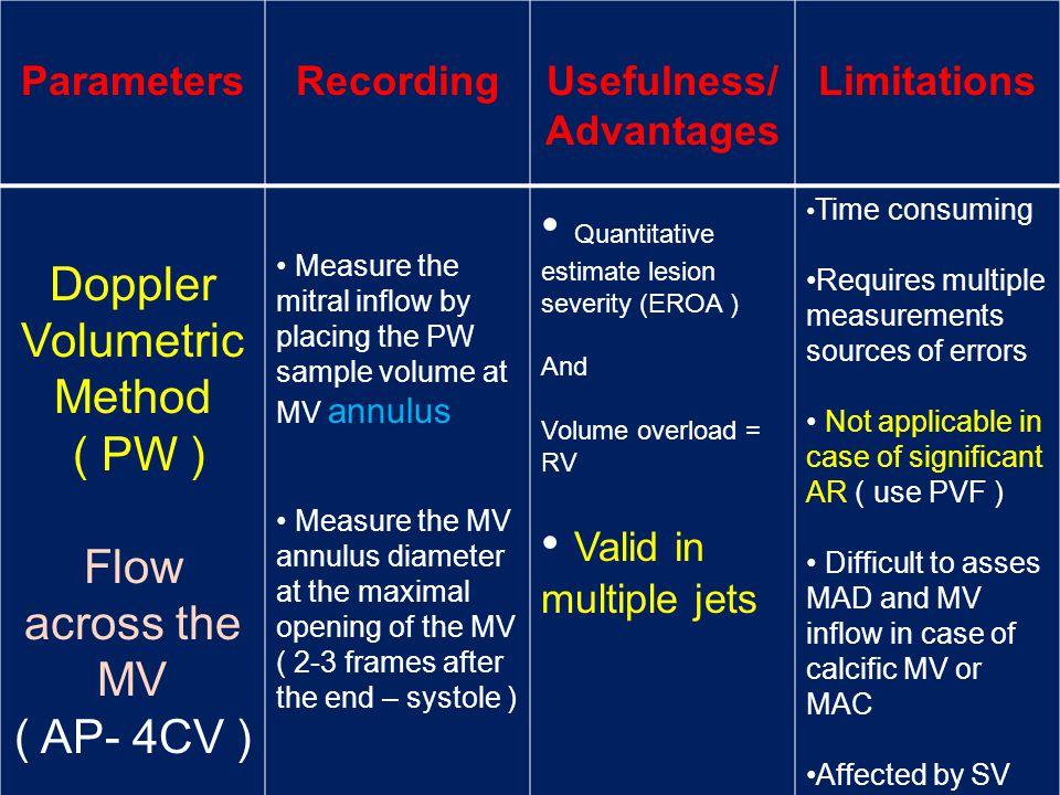 ParametersRecordingUsefulness/ Advantages Limitations Doppler Volumetric Method ( PW ) Flow across the MV ( AP- 4CV ) Measure the mitral inflow by pla