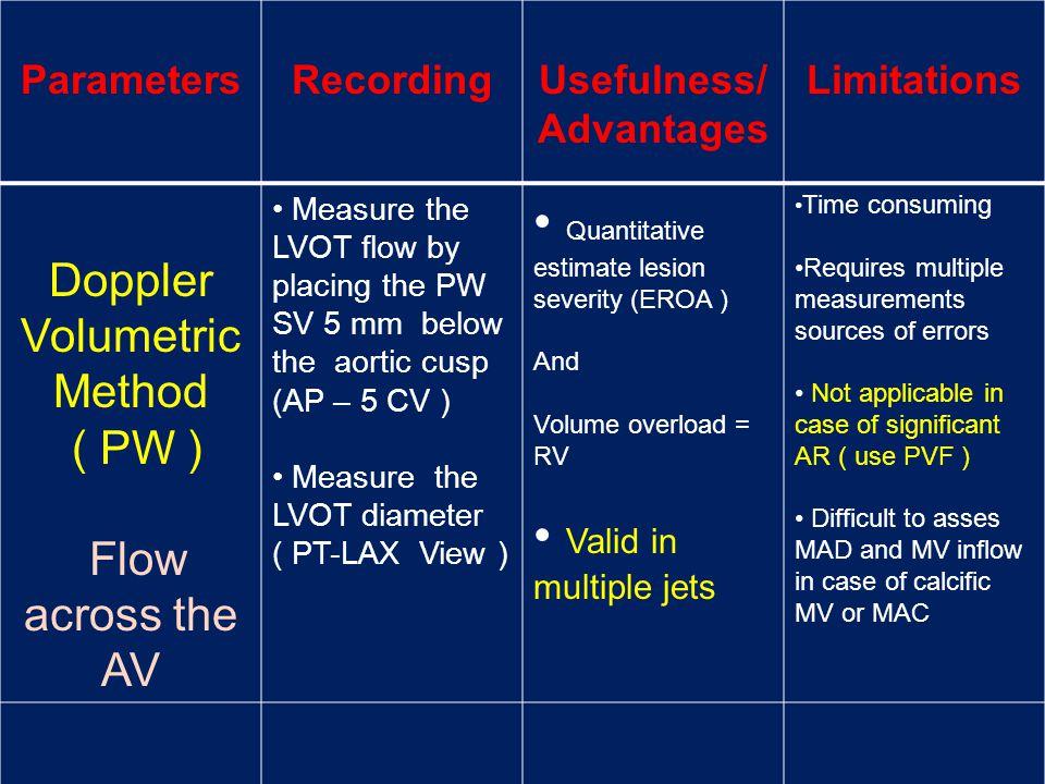 ParametersRecordingUsefulness/ Advantages Limitations Doppler Volumetric Method ( PW ) Flow across the AV Measure the LVOT flow by placing the PW SV 5