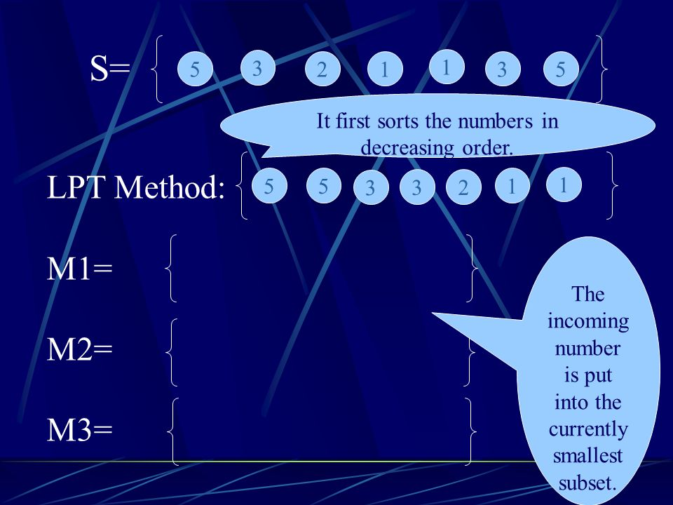 S= 5 3 21 1 35 LPT Method: M1= M2= M3= It first sorts the numbers in decreasing order.