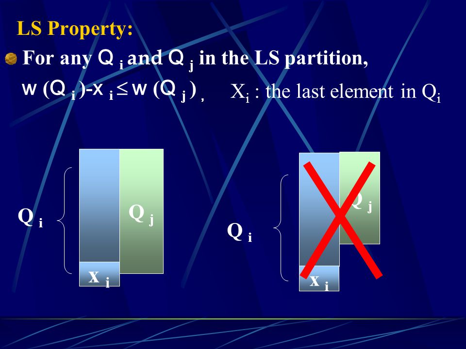 For any Q i and Q j in the LS partition, w ( Q i )- x i  w ( Q j ), LS Property: Q jQ j x i Q i x i Q i Q jQ j X i : the last element in Q i