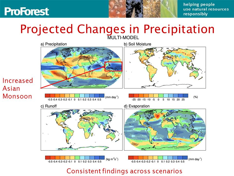 Projected Changes in Precipitation Consistent findings across scenarios Increased Asian Monsoon