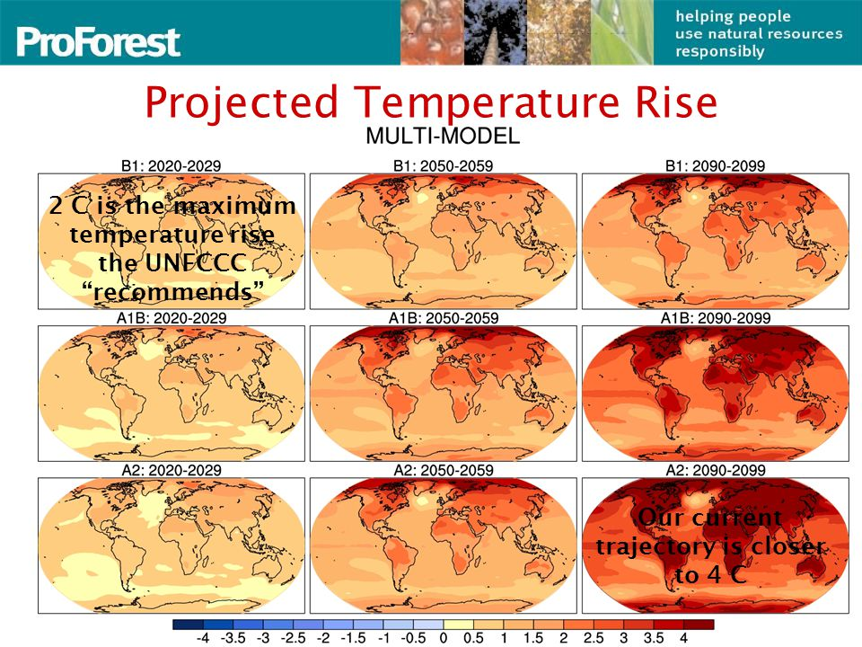 Projected Temperature Rise 2 C is the maximum temperature rise the UNFCCC recommends Our current trajectory is closer to 4 C