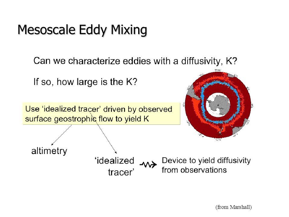 Mesoscale Eddy Mixing (from Marshall)
