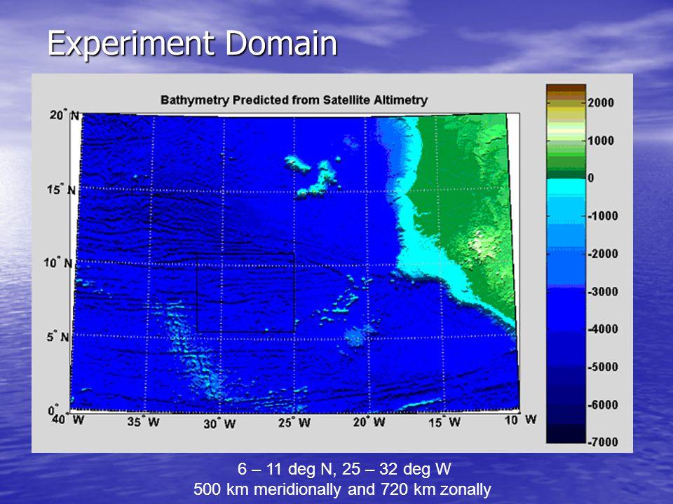 Experiment Domain 6 – 11 deg N, 25 – 32 deg W 500 km meridionally and 720 km zonally