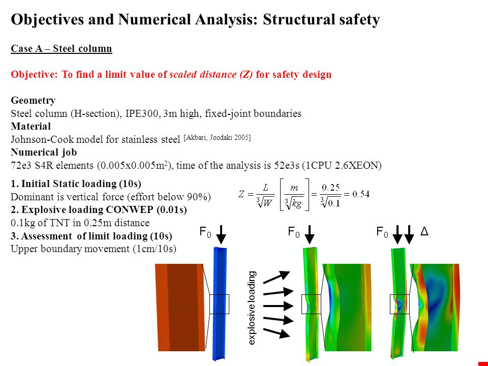 Objectives and Numerical Analysis: Structural safety Case A – Steel column Objective: To find a limit value of scaled distance (Z) for safety design Geometry Steel column (H-section), IPE300, 3m high, fixed-joint boundaries Material Johnson-Cook model for stainless steel [Akbari, Joodaki 2005] Numerical job 72e3 S4R elements (0.005x0.005m 2 ), time of the analysis is 52e3s (1CPU 2.6XEON) 1.