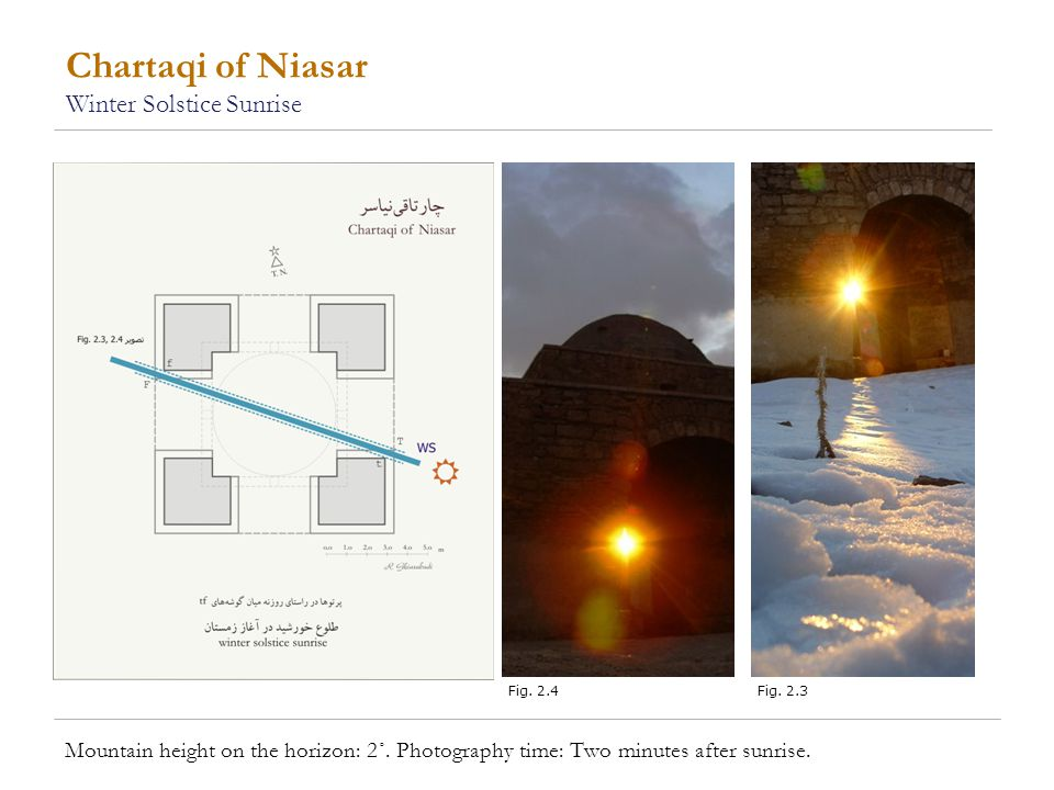 Chartaqi of Niasar Winter Solstice Sunrise Mountain height on the horizon: 2˚.