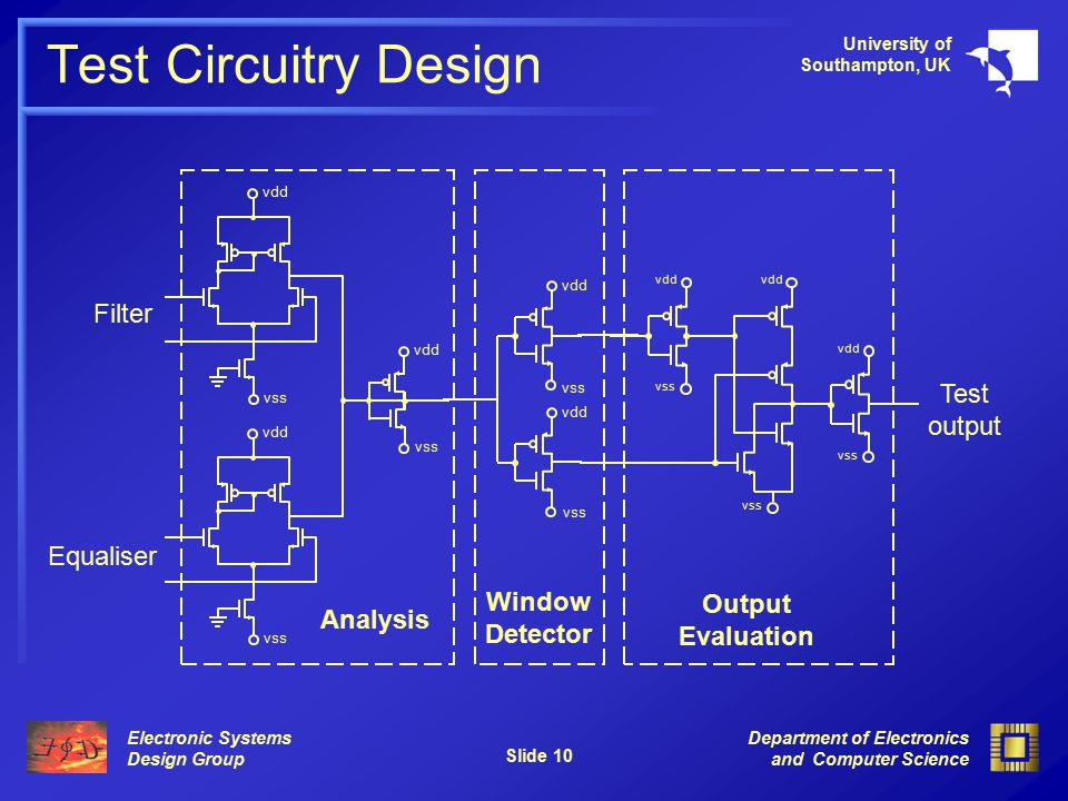 Electronic Systems Design Group University of Southampton, UK Department of Electronics and Computer Science Slide 10 Test Circuitry Design Equaliser